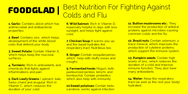 Healthy Food List #10: Best Nutrition For Fighting Against